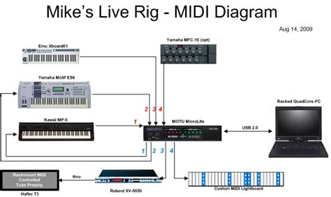 midi wire diagram 28 images wiring diagram midi to usb