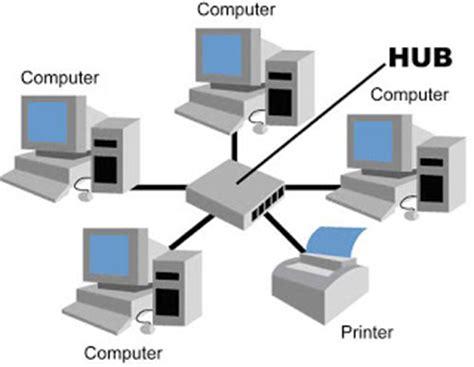 download video cara membuat jaringan lan cara membuat jaringan lan di rumah teknik komputer dan
