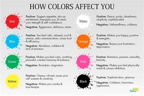 what colors affect your mood color influence on mood home design