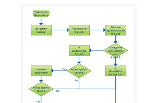 business process and workflow business process optimization and workflow automation