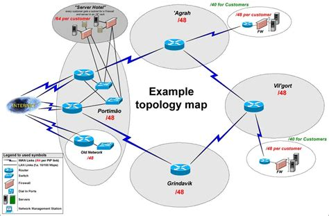 image gallery network topology map