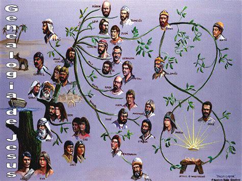 imagenes de genealogia sud grupo de ora 231 227 o semeando a paz liturgia di 193 ria