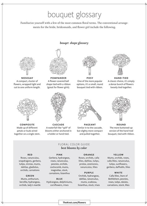 Wedding Bouquet Glossary by Bouquet Shape Glossary Guide Peoples Events Design