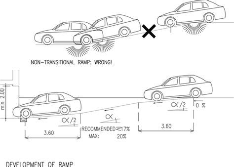 Park Slope Parking Garage by Parking Garage R Slope Related Keywords Parking Garage R Slope Architecture Different