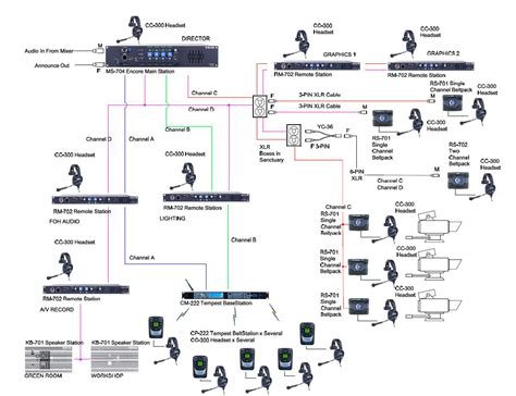 clear headset wiring diagram free