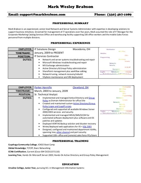 system administrator resume sles resume systems administrator version