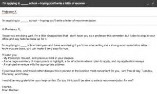 College Recommendation Letter For Someone You Don T Well The Ultimate Guide For Requesting A Letter Of Recommendation For Grad School Take Your Success