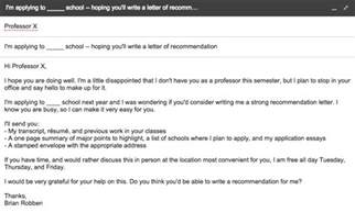 Request Letter Via Email The Ultimate Guide For Requesting A Letter Of Recommendation For Grad School Take Your Success