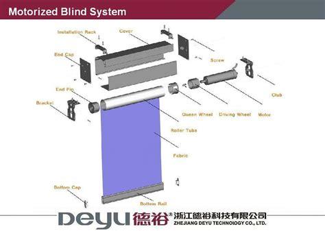 motorized roller blinds wiring for motorized shades roller shades elsavadorla
