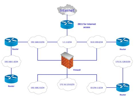 logical network diagram cisco network exles and templates