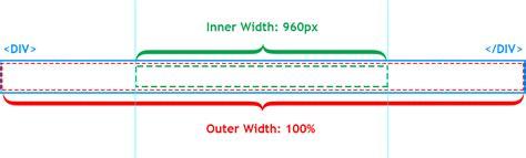 jquery ui layout border width jquery get border width phpsourcecode net