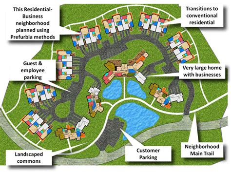 Garage Plan With Apartment Home Based Businesses Residential Zoning And The Cyber