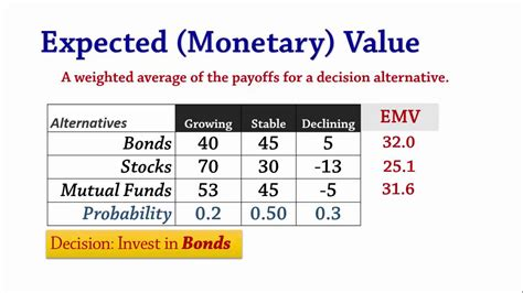 Accounting For Decision And 9e Zimmerman decision analysis 2 emv evpi expected value