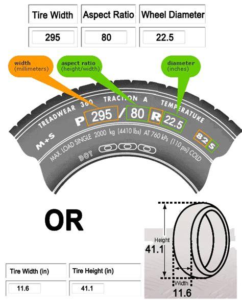 tire sizes explained diagram tire sizes explained diagram tire balance elsavadorla