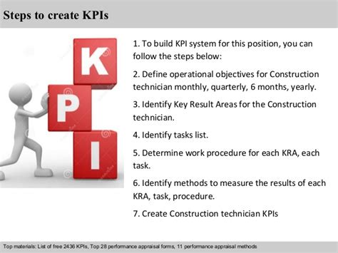 engineering kpi examples