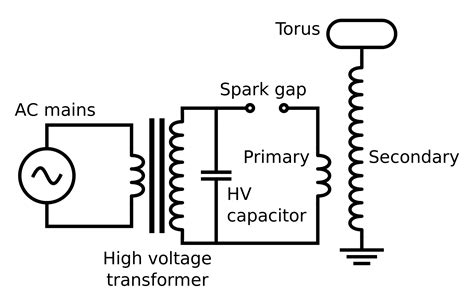 Tesla Coil Schematic Tesla Coil Solid Ground Electronics