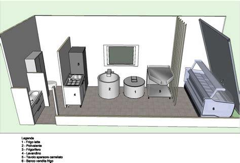 banco alimentare perugia caseificio mobile agrisystem perugia
