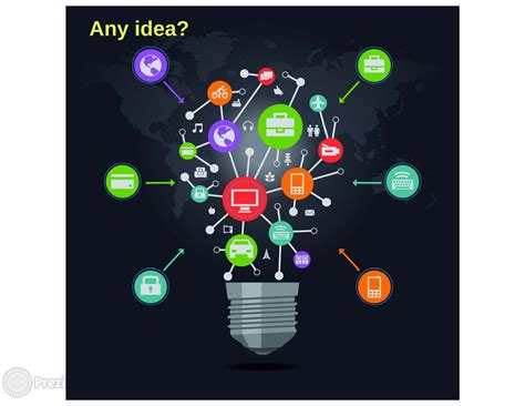 Exceptional Prezi Template For Business Presentations Where You Can Show Your Brightest Ideas More Prezi Templates