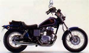 honda 250 the latest news and reviews with the best