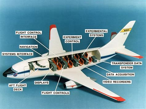Nasa Nasa S B 737 Flying Laboratory