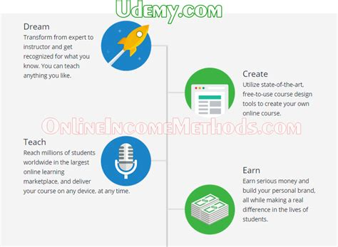 Make Money Selling Online Courses - how to make money with udemy by selling video courses
