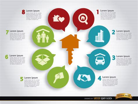 process of selling a house and buying a new one real estate infographic sale steps free vector