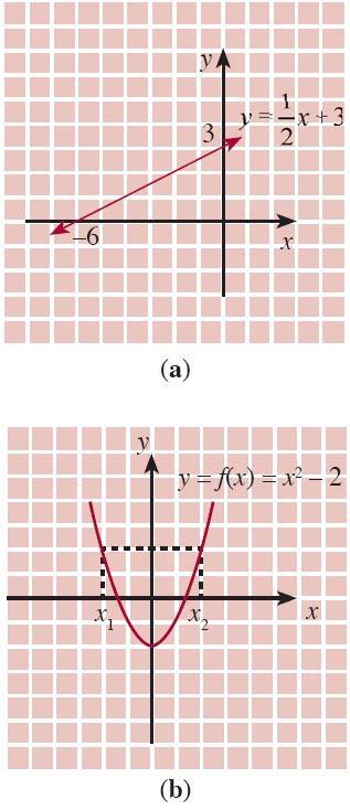ceria bersama matematika fungsi komposisi  fungsi