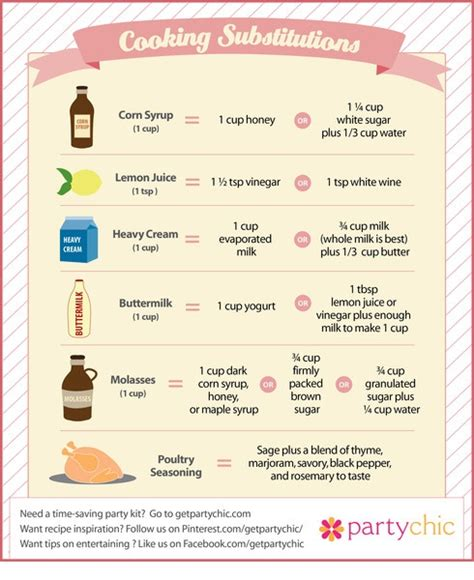cooking substitutes partychic food thoughts pinterest
