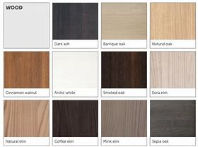 Image result for Cabinets Refacing & Resurfacing