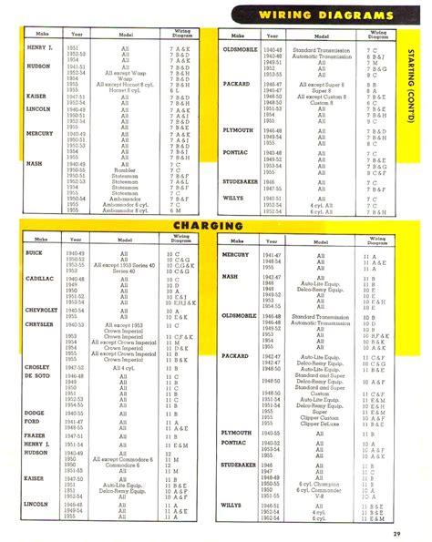 chilton car manuals free download 2004 mitsubishi lancer instrument cluster automotive manuals free download