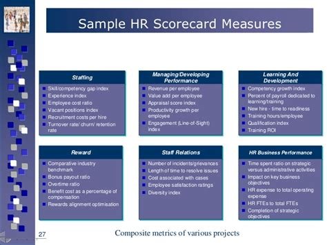 hr balanced scorecard template pictures inspirational