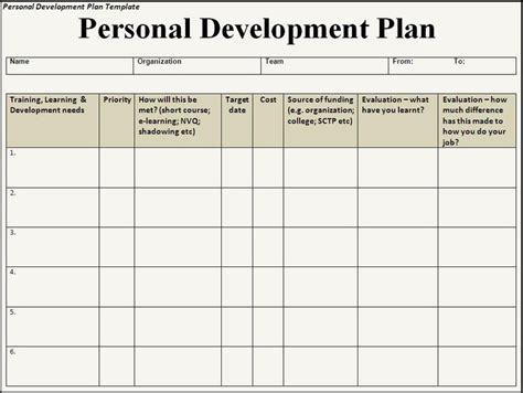 Personal Development Plan Essay Practical Exle Personal Development Plan To Help You Plan And Development Template