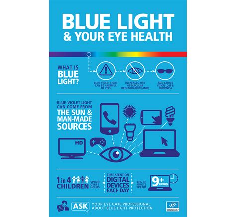 what is blue light blue light is silently damaging your vision cao thang