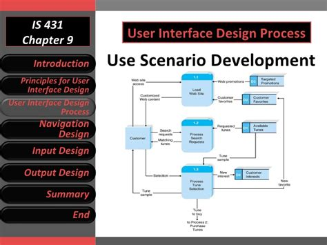 design pattern user interface user interface design