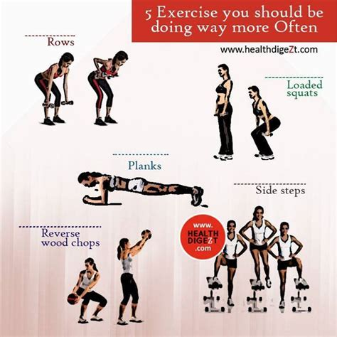 5 exercises you should be doing more often pictures photos and images for