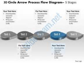 process flow diagram ppt template business powerpoint templates 3d circle arrow process flow