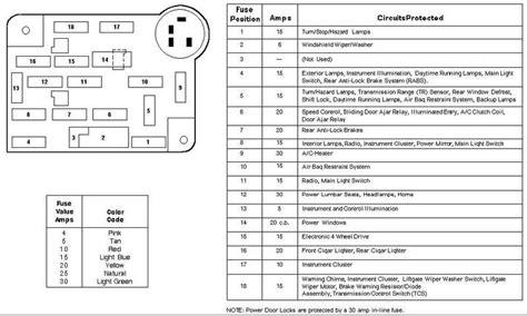 1994 ford ranger fuse box diagram 1994 ford ranger fuse box diagram fuse box and wiring