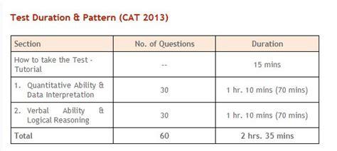 Iit Bombay Mba Eligibility Criteria by 2018 2019 Student Forum Eligibility Criteria Of Common