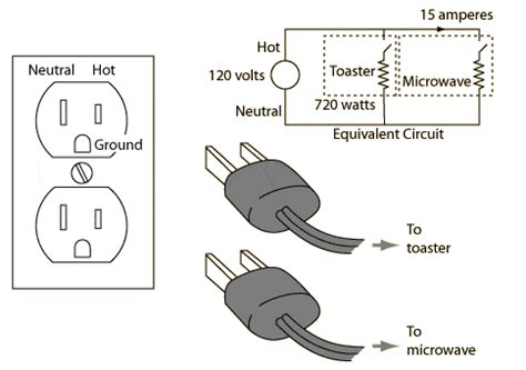 ac socket wiring ac free engine image for user manual