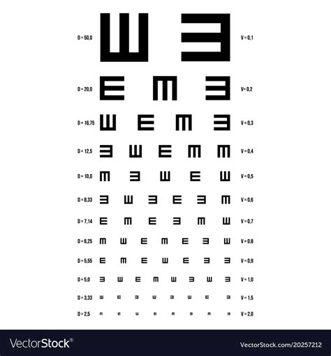 vision test eye test chart e chart vision royalty free vector image