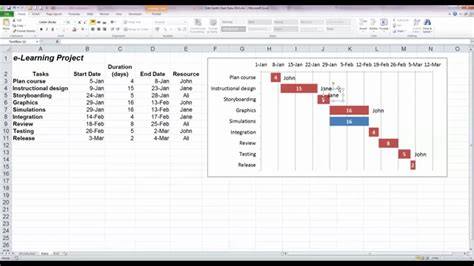 simple gantt chart template excel 2010 how to edit a basic gantt chart in excel 2010