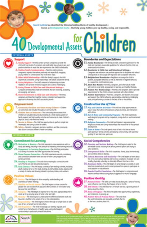 The Search Institute 40 Developmental Assets 40 Developmental Assets Poster Preschool Independent Publishers