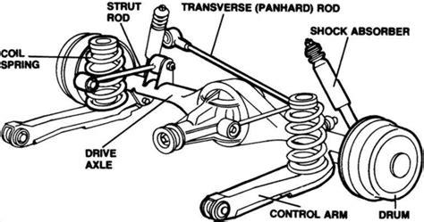 Joran Fiber Solid Aeon Power non independent suspension thinglink