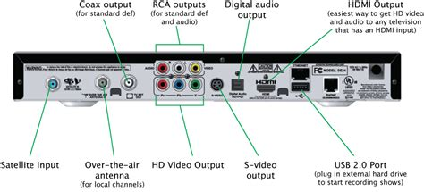 dish network hopper wiring diagram get free image about