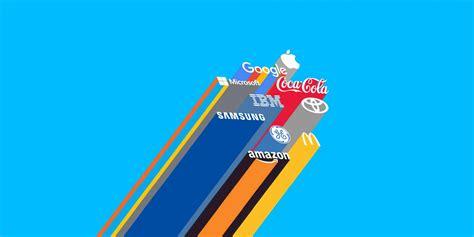 best of brand best global brands 2017 i 100 migliori marchi mondo