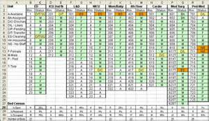Looks pretty simple doesn t it by using excel s conditional