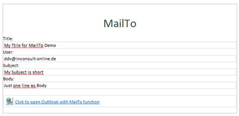 format html mailto infopath 2010 2013 mailto function for infopath forms