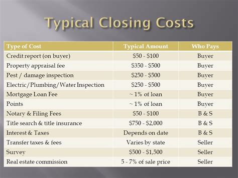 transfer costs when buying a house buying a house chapter ppt video online download