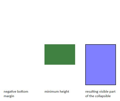 jquery div height how to animate div height howsto co