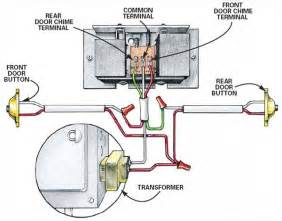 electric bell wiring diagram get free image about wiring